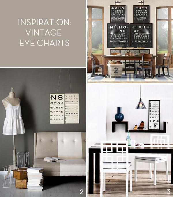 Vintage Eye Chart Inspiration